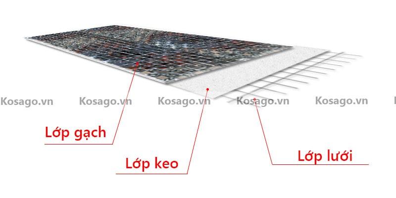 Cấu tạo của gạch mosaic trang trí BV007