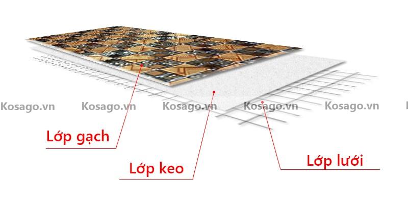 Cấu tạo của sản phẩm gạch mosaic BV015