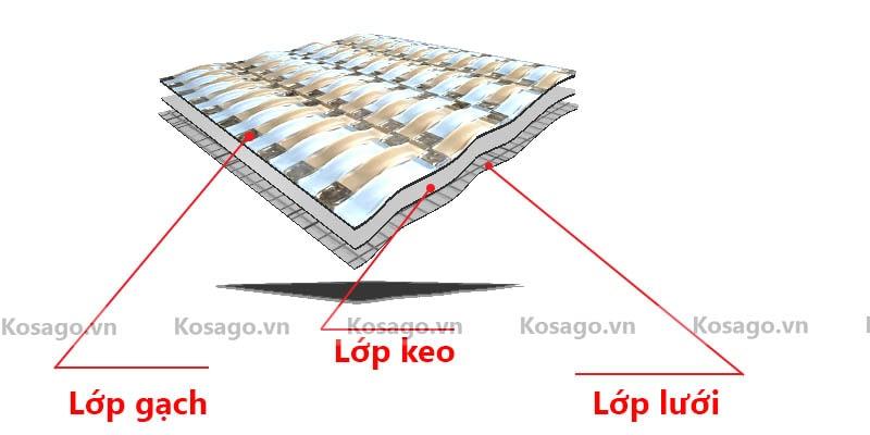 Cấu tạo của sản phẩm gạch mosaic BV018