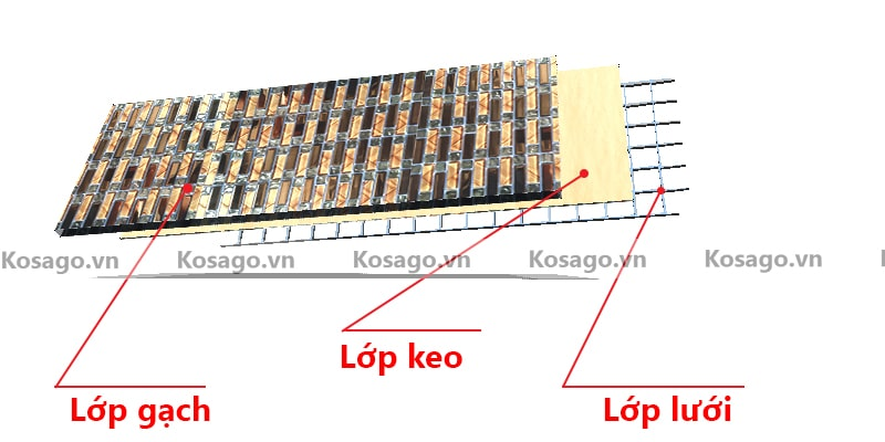 cấu tạo gạch mosaic BV019