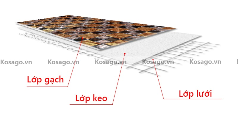 Gach mosaic thủy tinh BV021 có cấu tạo gồm có 3 lớp