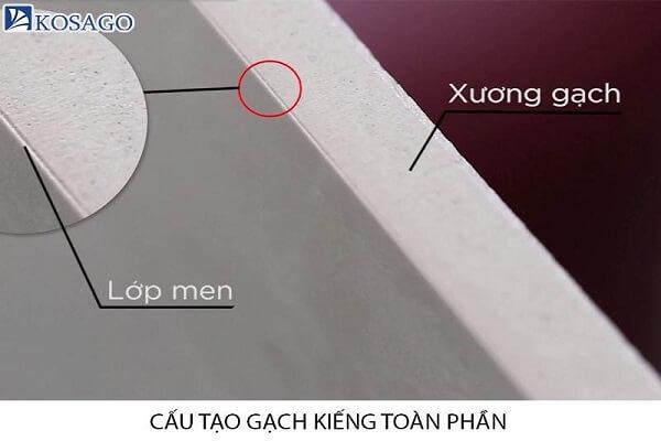 cấu tạo gạch bóng kiếng