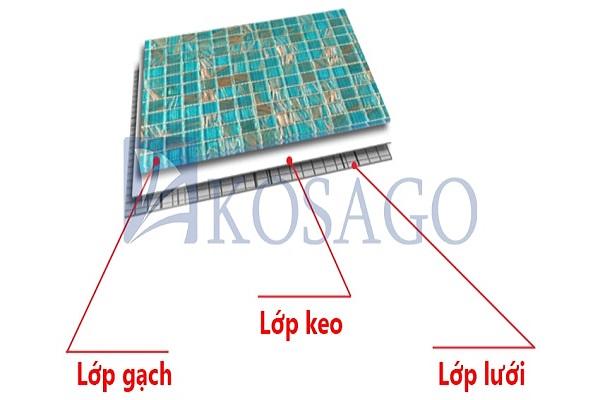 Cấu tạo gạch mosaic
