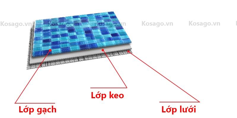 Cấu tạo của gạch mosaic BV003