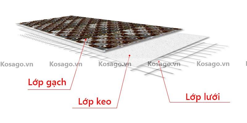 Cấu tạo của sản phẩm gạch mosaic BV014