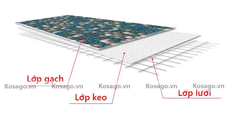 Cấu tạo của sản phẩm gạch mosaic BV004