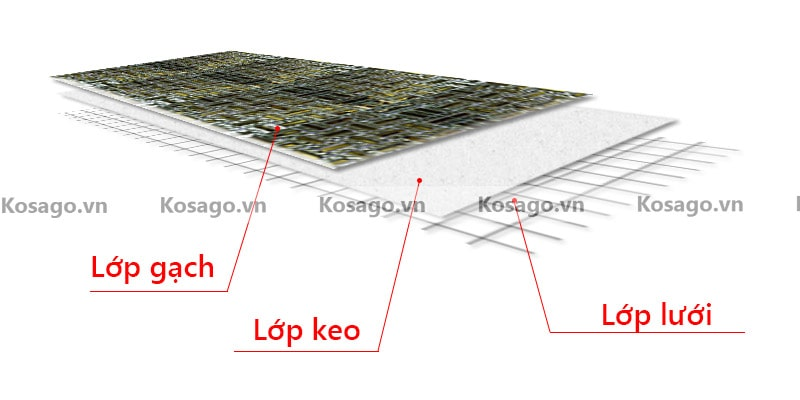 cấu tạo gạch mosaic BV017