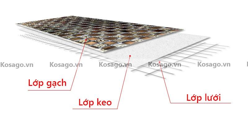 Cấu tạo gạch mosaic trang trí BV020