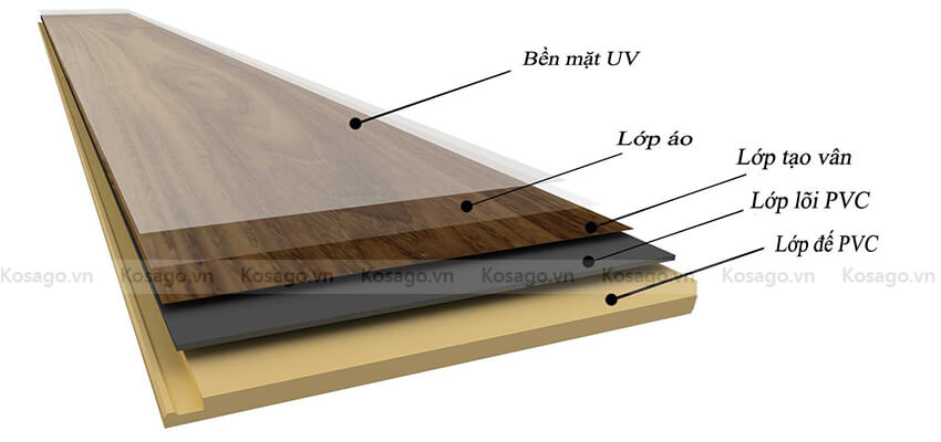 Cấu tạo của sàn nhựa giả gỗ trong nhà bd2303