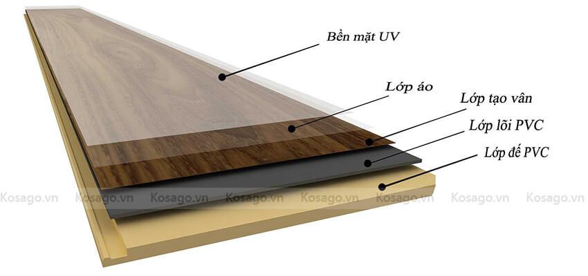 Cấu tạo sàn nhựa giả gỗ trong nhà BD2309