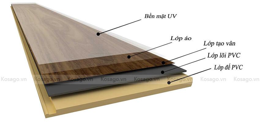 Cấu tạo sàn nhựa giả gỗ trong nhà BD2310