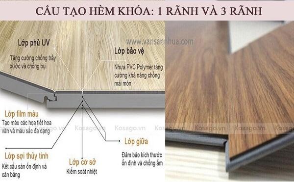 Thông số kỹ thuật cơ bản của sàn nhựa giả gỗ