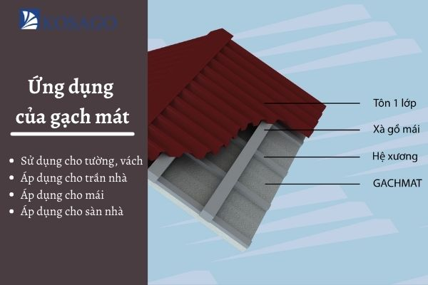 Gạch mát là gì? Thông tin về tính chống nóng – chống nhiệt