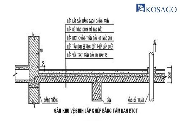 Bản vẽ thiết kế sàn lắp ghép của nhà vệ sinh