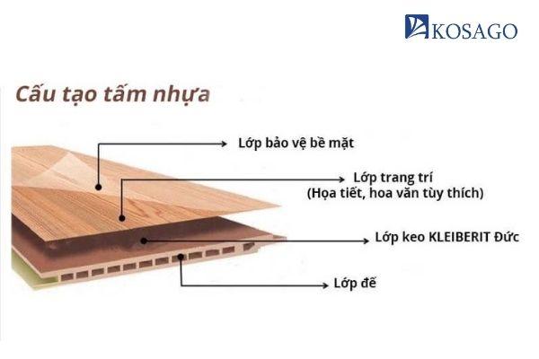 cấu tạo của tấm nhựa ốp tường